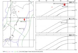 図55.2012年5月の三陸沖地震.