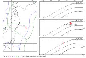図56.2011年2月の東日本巨大地震前震.