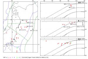 図58.2005年宮城県沖地震および三陸沖地震.