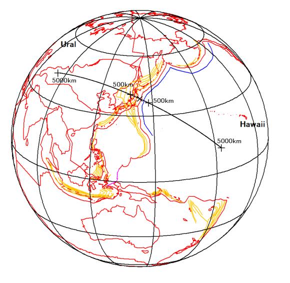 図101 東日本大震災震源における北米プレートと太平洋プレートの相対運動方向の大円と周縁隆起帯.全球図は正射図法.  東日本大震災で解放された50mの歪が日本列島側に弾性歪として蓄積されていたとすると,日本海中央の大和堆からウラル山脈までの幅が必要であるが,太平洋プレート側には数千km離れたハワイ島まで一様な深海平坦面が続いている.x印:東日本大震災震央.+印:東日本大震災震源から500kmと5000kmの地点.青線:周縁隆起帯.橙色線:海洋プレートの沈み込みスラブを表す深発地震面100km等深線.赤色線:海岸線・プレート境界.