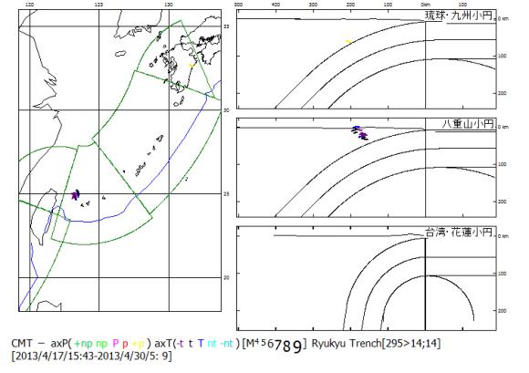 図94.2013年4月の沖縄トラフ軸地震の主応力軸方位。