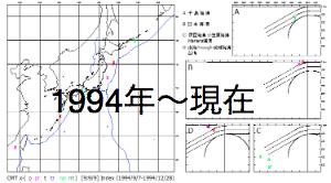 日本全図年別へのリンク