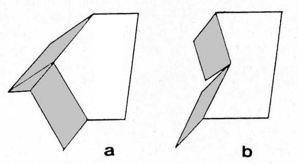 図96.海溝軸の輪郭による沈み込みスラブの過不足. a:「く」の字型の輪郭から海洋プレートが沈み込むとテーブルクロスが襞をつくるようにスラブ過剰になり,襟裳小円域・鹿島小円域に対応する.b:逆「く」の字型の輪郭から沈み込むには,スラブが裂けるか,スラブ過剰域から側方移動しなければ沈み込めない.最上小円域に対応する.
