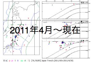 東日本IS月別へのリンク